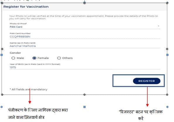Cowin Vaccination Registration online
