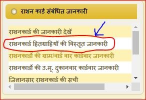 CG Khadya CG Ration Card Details