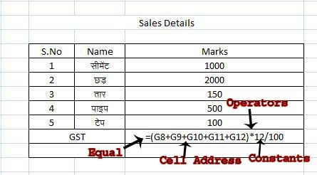 Ms Excel Formula in hindi
