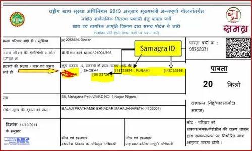 Samagra ID