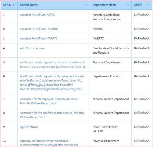 Seva Sindhu service list